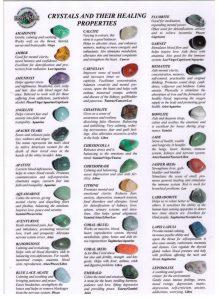Crystals chart